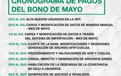 Te informamos el cronograma de pagos del bono de mayo